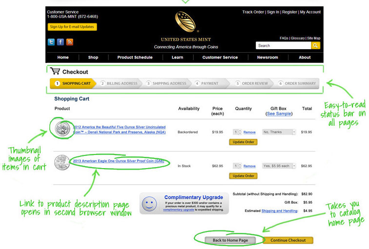 The us mint s new waiting room mint news blog for Us magazine address change